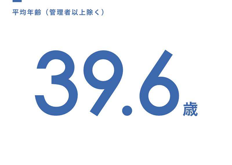 平均年齢(役員除く)